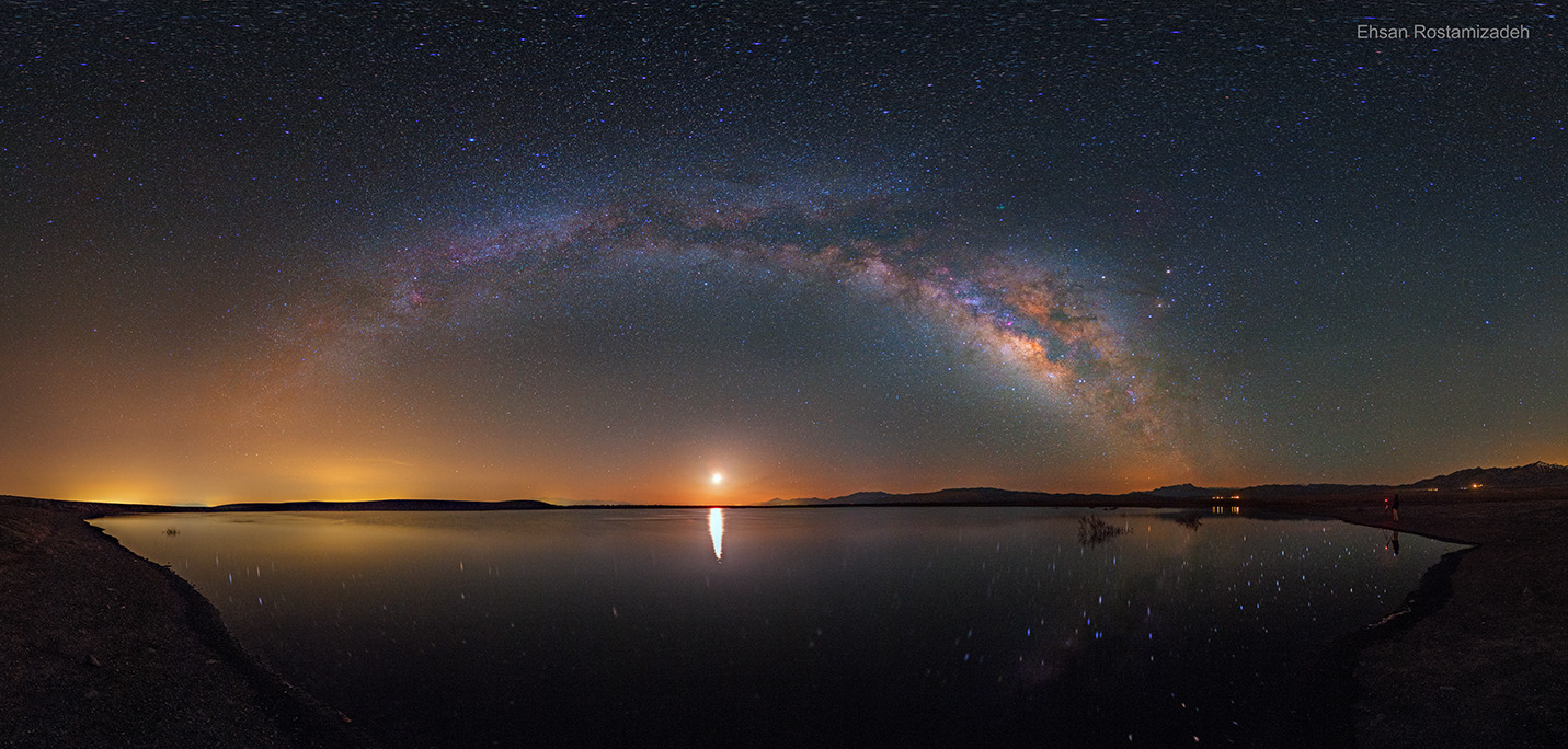 The Arc of the Milky Way